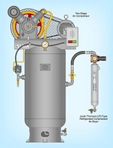 How Do Compressed Dryers Work